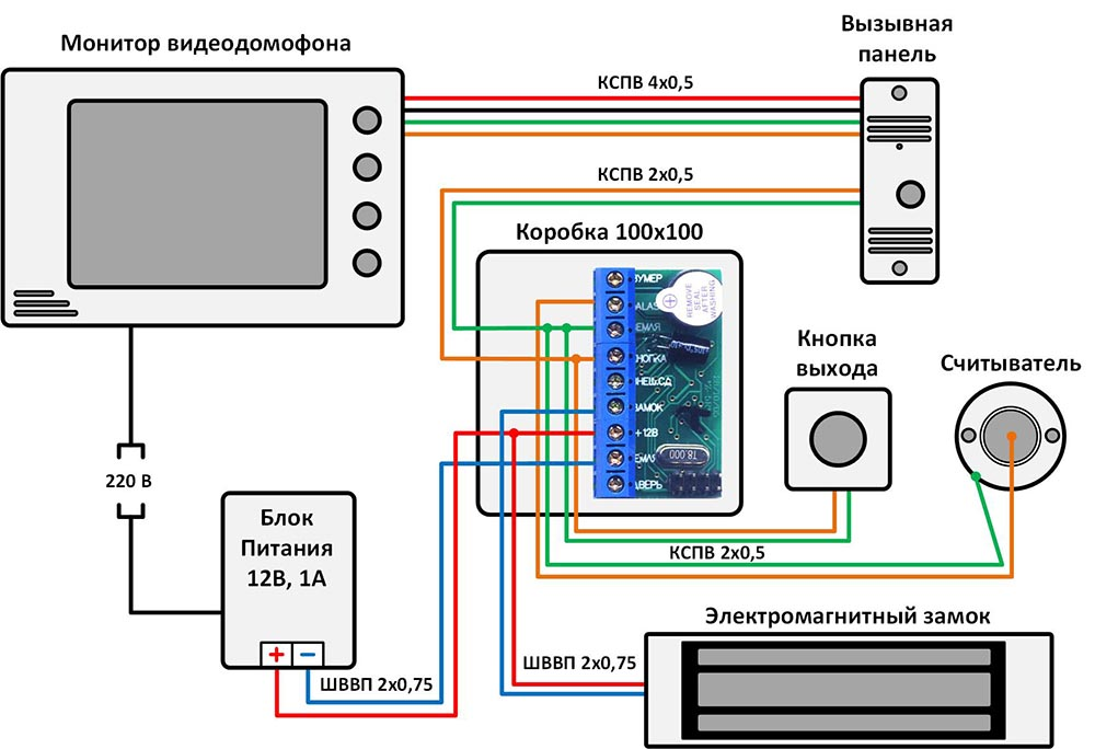 Видеодомофон с электромагнитным замком