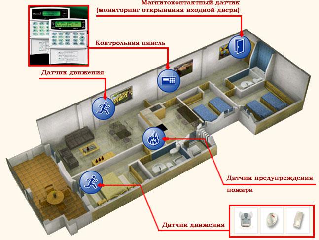Фото схема проекта