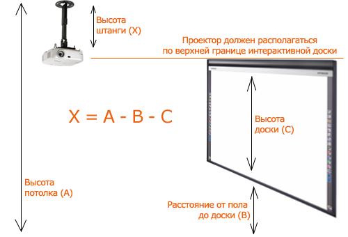 крепление для проектора