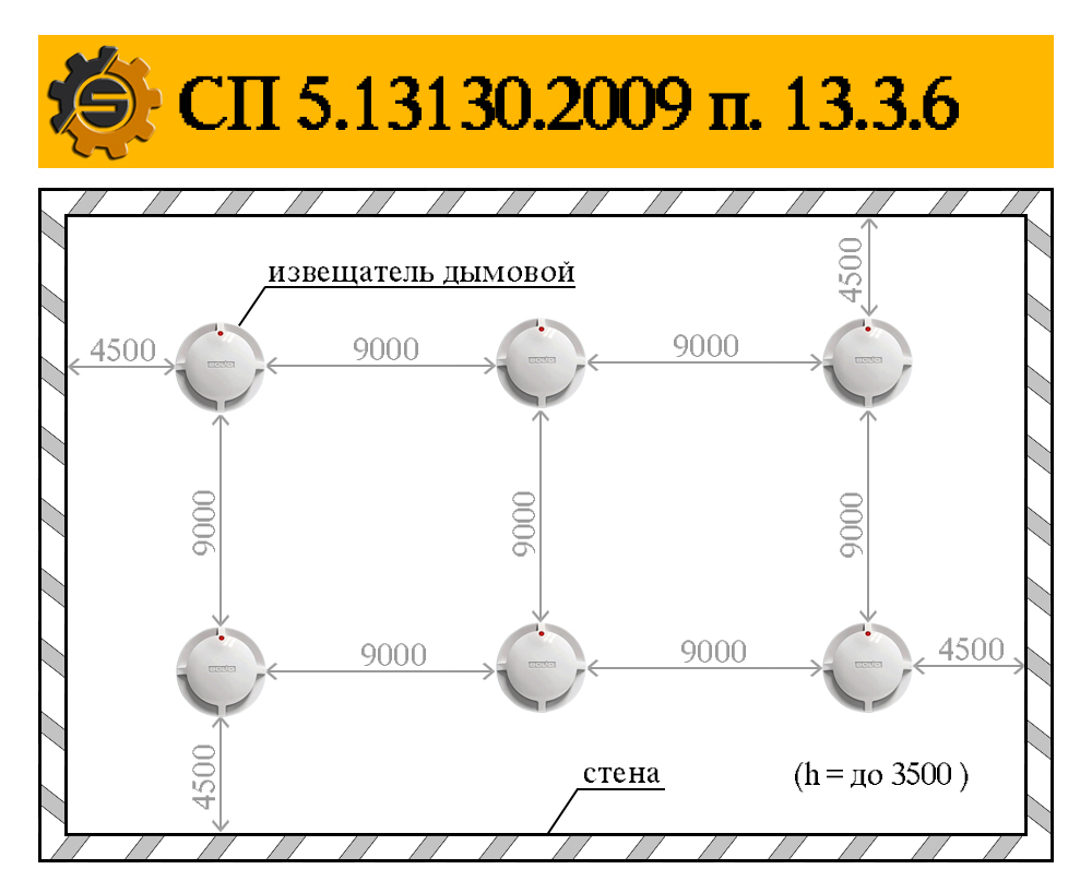 СП 5.13130.2009 п. 13.3.6
