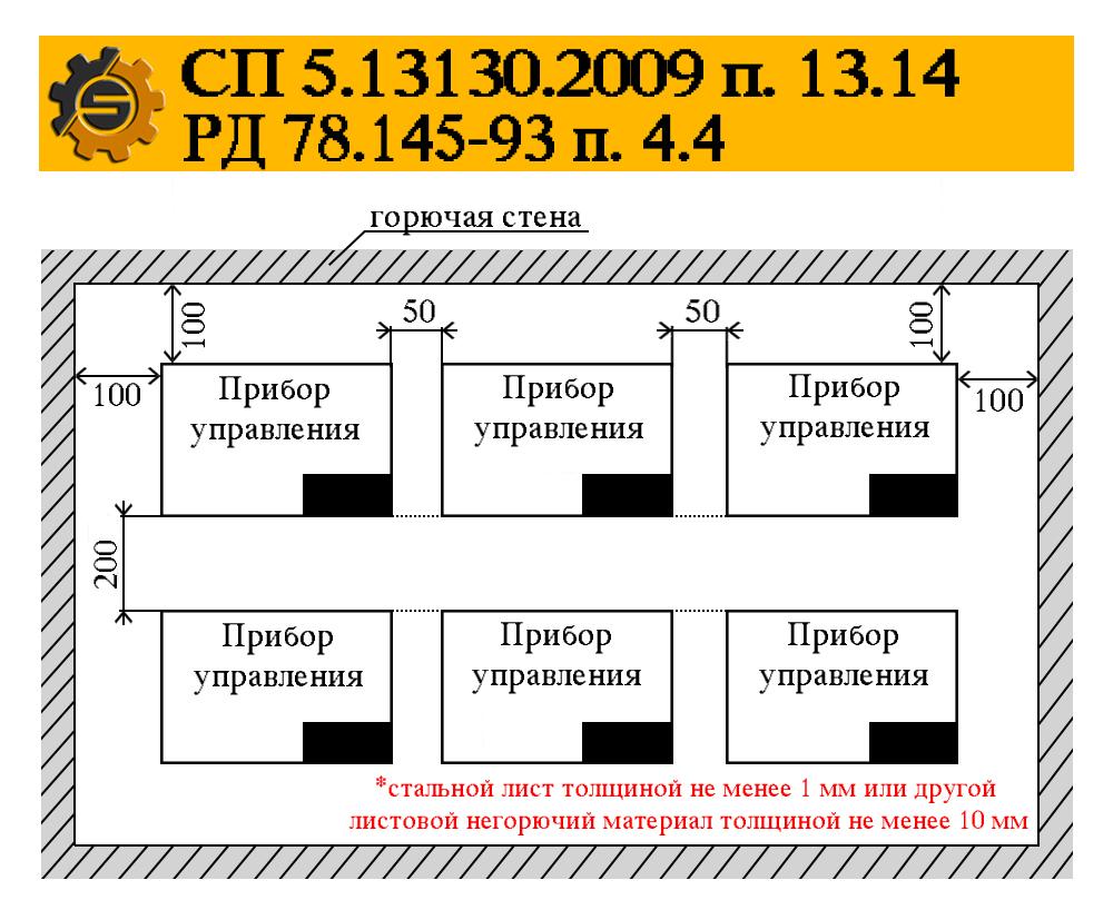 СП 5.13130.2009 п. 13.4