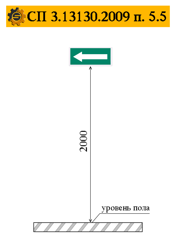 СП 3.13130.2009 п. 5.5