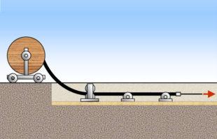 Способы защиты кабеля при втягивании в канал