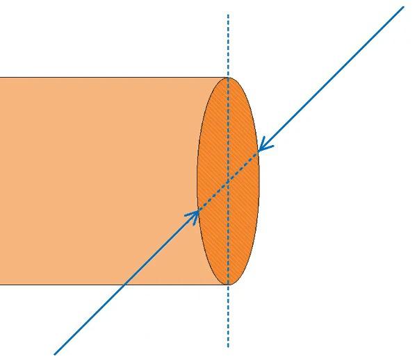 Площадь сечения провода. Таблицы и формулы